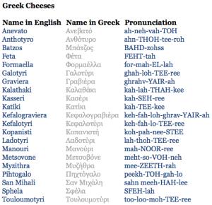 Greek_cheeses