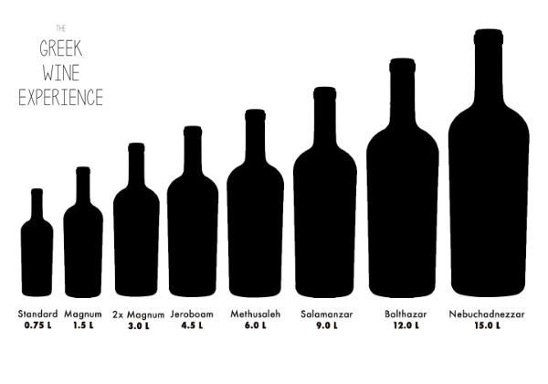 when wine bottle sizes matters the greek wine experience. Black Bedroom Furniture Sets. Home Design Ideas